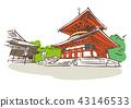 Wakayama Prefecture Ito-gun / Kimugumenji Temple 43146533