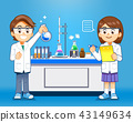 kids Experiment in science class by themselves.  43149634