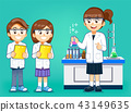 Science experiment class by teacher. 43149635