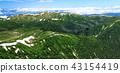 산악, 북 알프스, 키타알프스 43154419