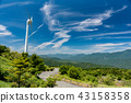 wind power, wind mill, wind turbine 43158358
