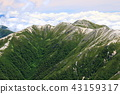 북 알프스, 키타알프스, 산악 43159317