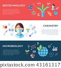 biotechnology dna chemistry 43161317