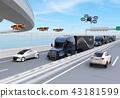 燃料電池卡車,交付無人機和飛行在高速公路的飛行汽車的圖像。物流理念 43181599