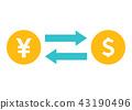 เงินสด,ทอง,ประเทศญี่ปุ่น 43190496