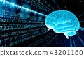 AI 인공 지능 43201160