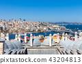 The view over Bosphorus strait, Istanbul, Turkey 43204813
