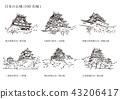日本城堡(100座大城堡) 43206417