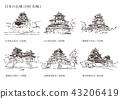 ปราสาทแห่งญี่ปุ่น (100 ปราสาทที่ยิ่งใหญ่) 43206419