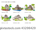 Japanese castle (existing 12 castle tower) 43206420