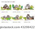 日本城堡(現有12座城堡塔) 43206422