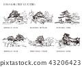 日本城堡(現有12座城堡塔) 43206423