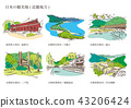 Tourist spots in Japan (Kinki district) 43206424