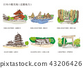 Tourist spots in Japan (Kinki district) 43206426