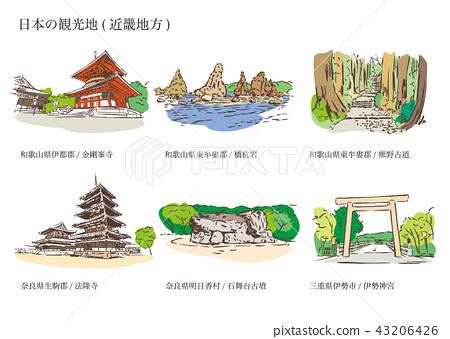日本的旅遊景點(近畿地區) 43206426