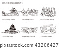 Tourist spots in Japan (Kinki district) 43206427