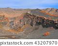 Mount Aso 43207970