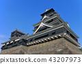 맑은 하늘 아래의 구마모토 성 천수각 43207973
