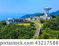 天文台 抛物形天线 天线 43217588