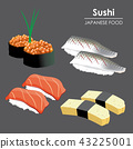 Sushi roll Food Japanese menu rice seafood Vector 43225001