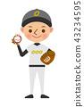 baseball player 43234595