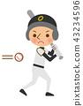 棒球运动员击球手 43234596