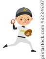 棒球運動員投手 43234597