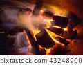 burning charcoal 43248900