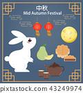 happy Mid Autumn Festival 43249974