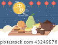 happy Mid Autumn Festival 43249976