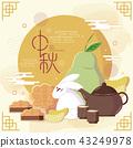 happy Mid Autumn Festival 43249978