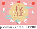happy Mid Autumn Festival 43249984