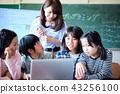 초등학교의 IT 교육 수업 풍경 43256100
