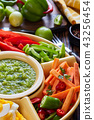 green salsa verde and mexican set for tacos 43256454