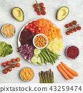 Ingredients for vegan buddha bowl 43259474