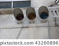 Kachidokibashi橋人行道上目前未使用的紅綠燈。 43260896