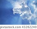 푸른 하늘, 파란 하늘, 하늘 43262240