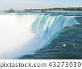 캐나다 나이아가라 폭포 캐나다 폭포 43273639