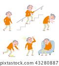 สภาพร่างกายของผู้สูงอายุ 43280887