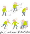 สภาพร่างกายของผู้สูงอายุ 43280888