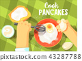 Pancakes Cooking Bright Color Illustration.Hands Working On Food Preparation View From Above Drawing 43287788