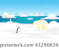 Cartoon Arctic Ice Landscape Outdoor Scene. Vector 43290634