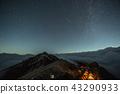 长野长野Pref.Mt。Souk和Perseus流星雨 43290933