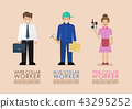 White Blue and Pink collar workers infographic 43295252