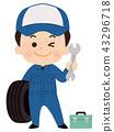 汽車修理工 技工 機械師 43296718