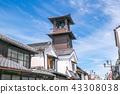 Kawagoe-shi Edo (brief) The bell at the sightseeing 43308038