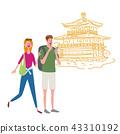 入境插图旅游金阁寺 43310192