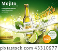 Refreshing mojito ads 43310977
