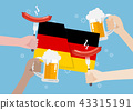 Germany flag with a glass of beer and sausage 43315191