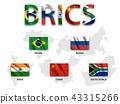 BRICS . association of 5 countries 43315266